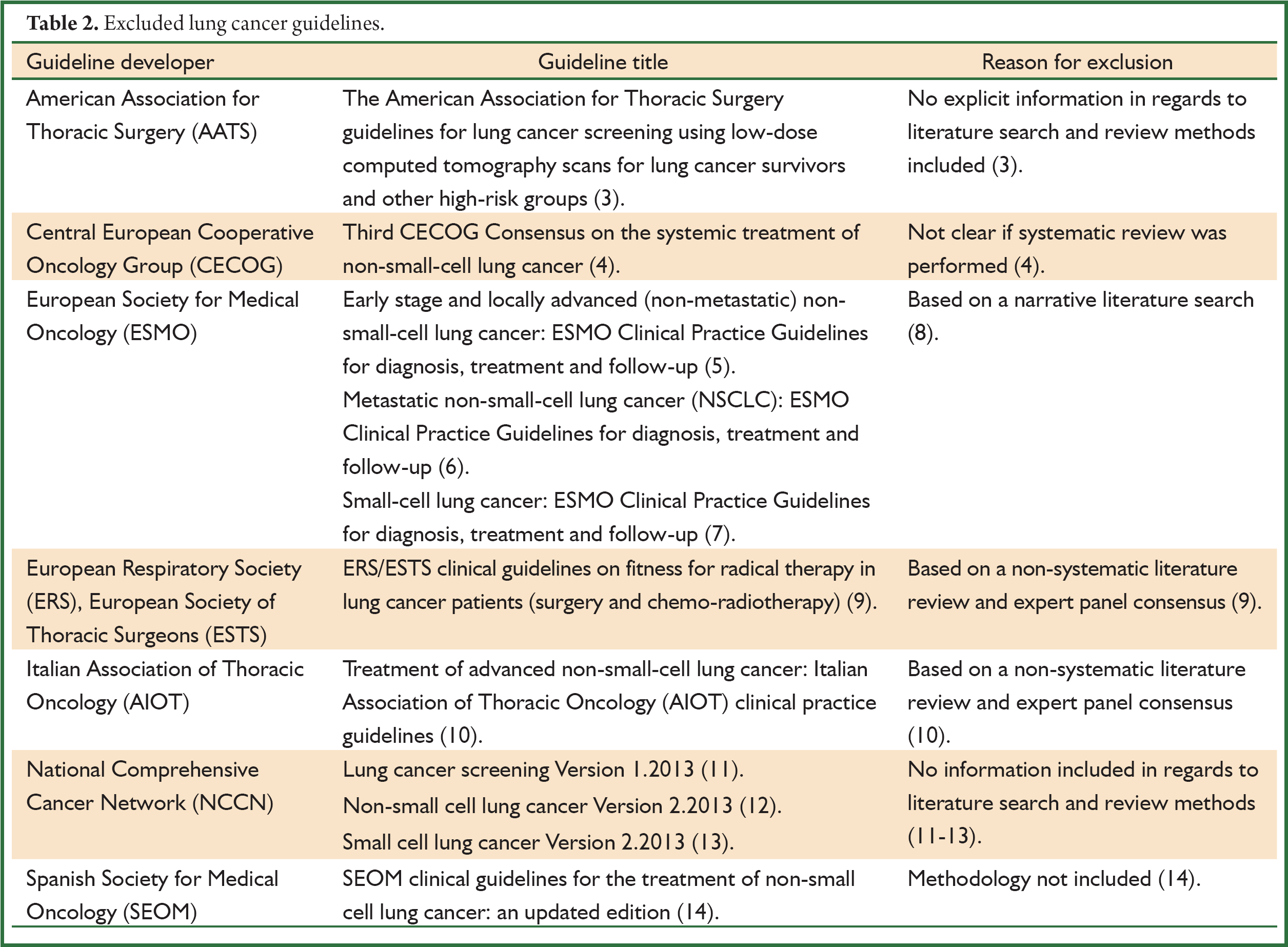 nice literature review guidelines
