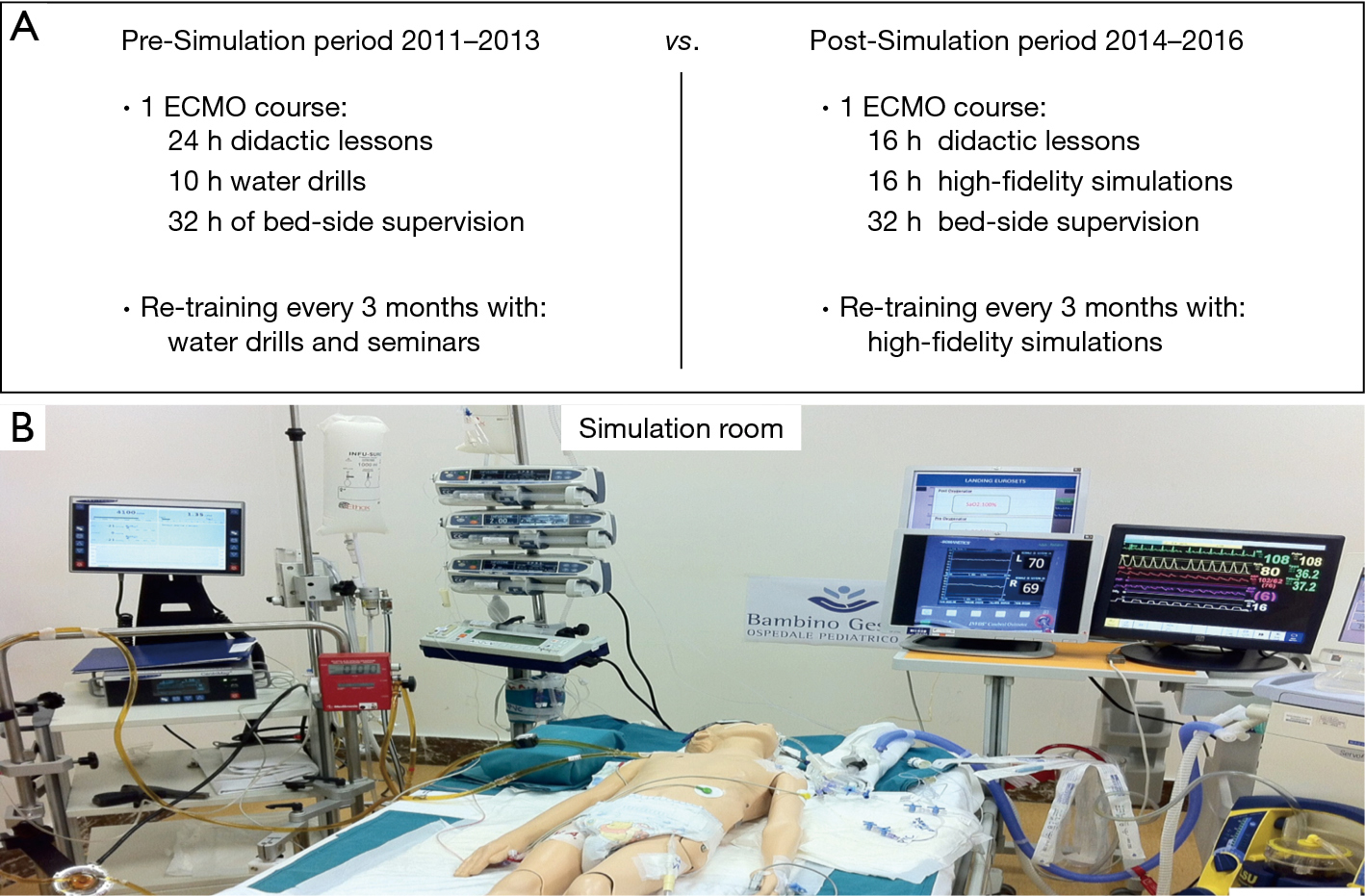 The introduction of a high-fidelity simulation program for