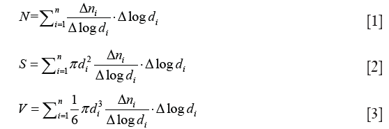 Different metrics (number, surface area, and volume