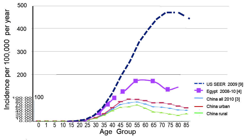 Abnormalities in sperm composition